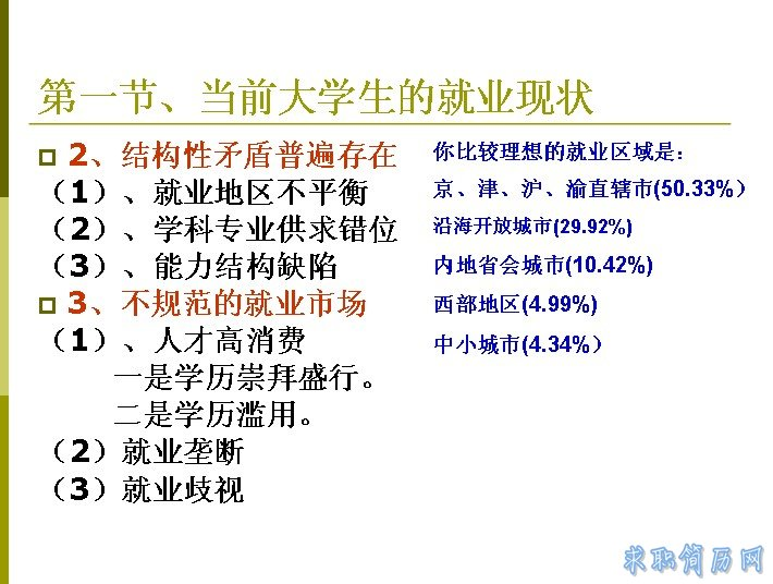 大学生就业形势分析及就业指导ppt下载
