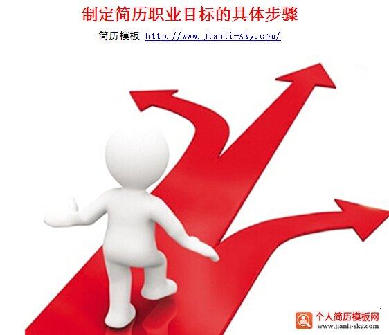 制定简历职业目标的具体步骤